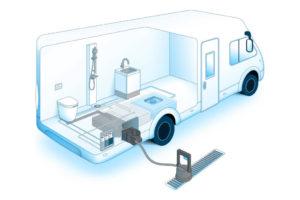 Thetford iNDUS: een geheel nieuw systeem om drinkwater en afvalwater te beheren